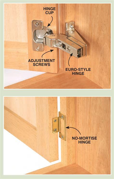 installing inset cabinet door hinges aw extra 1 24 13 how to hang inset doors popular