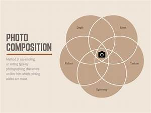 Free Online 5 Circle Venn Diagram Maker By Canva