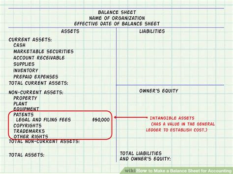 expert advice how to make a balance sheet for accounting
