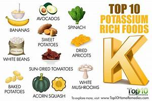 Top 10 Potassium-Rich Foods | Top 10 Home Remedies