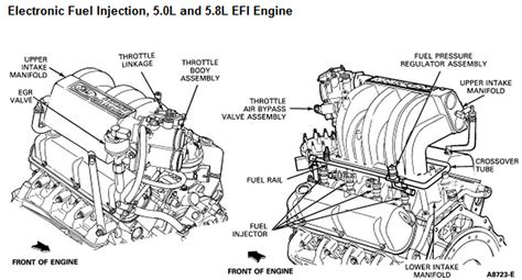 1992 Ford F 150 Vacuum Diagram by I A 1992 F150 With A 5 8l Engine It Idles So At