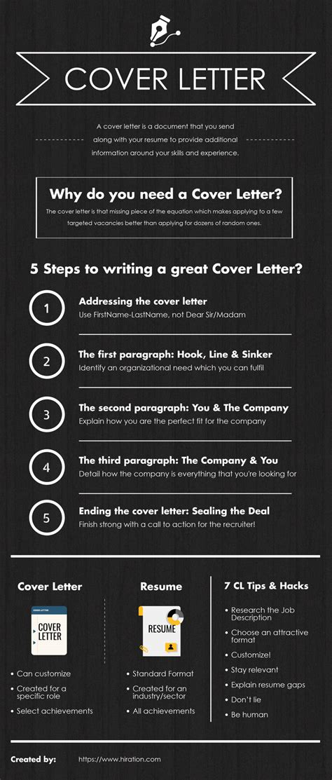 write  cover letter  guide  examples