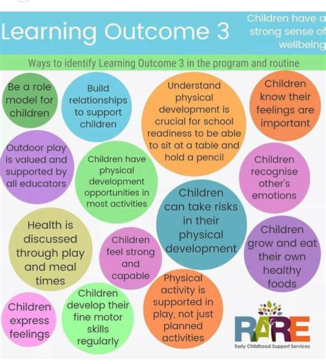 pin by maher on counseling learning eylf 842 | ae8d773412945637f3766f47730c857a