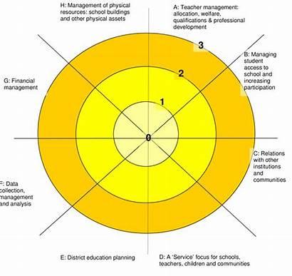 Spider Diagram Worksheet Scientific