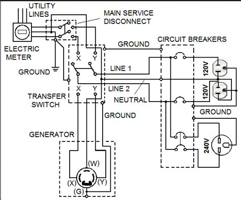 i an onan generator that i want to hook up to my