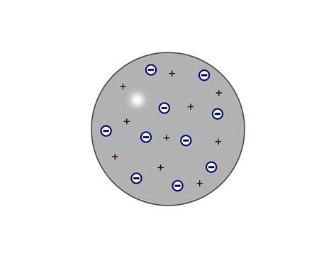 einfaches kuchen atommodelle grundwissen physik
