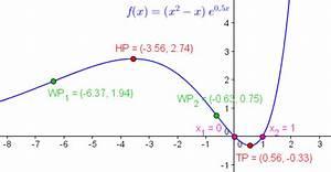 Nullstellen Berechnen Funktion 3 Grades : kurvendiskussion aufgaben mit e funktion ~ Themetempest.com Abrechnung
