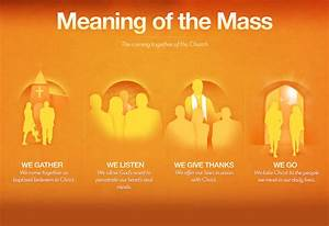Together At One Altar | Meaning of the Mass