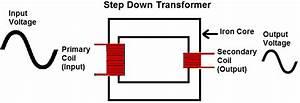 Step down transformer – Hjem Lys