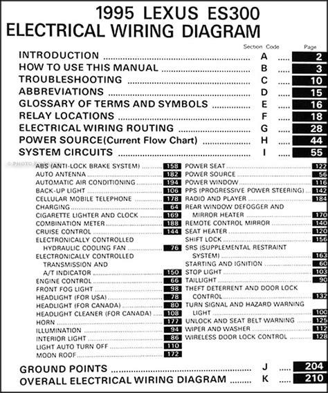Lexus Wiring Diagram Manual Electrical