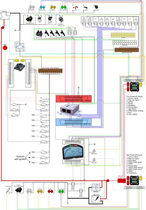 x post intelligent multiplex systems race car