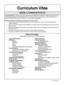 Cv Vs Resume For Grad School curriculum vitae cv sles fotolip rich image and