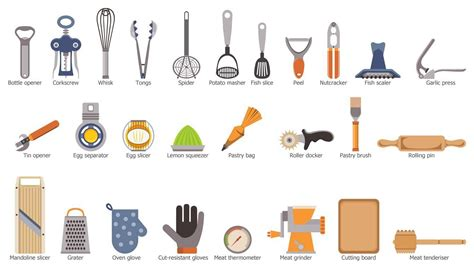 Kitchen Accessories With Names by Modern Design Kitchen Utensils 2017 Of Cool Kitchen Tools