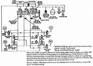 Repair Guides Bendix System 10
