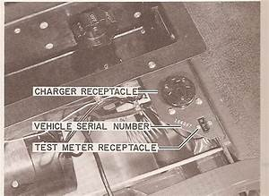 1964 Cushman Golfster Golf Cart  Parts  Wiring Diagram Images