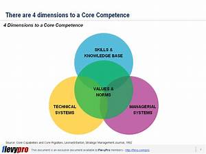 What Qualifies ... Competence