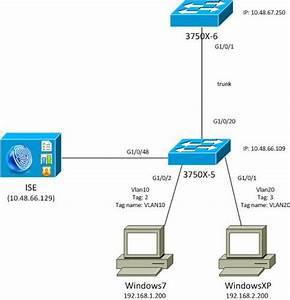 Trustsec Cloud With 802 1x Macsec On Catalyst 3750x Series