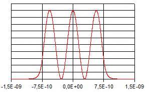 Jogging Geschwindigkeit Berechnen : der lineare potentialtopf ~ Themetempest.com Abrechnung