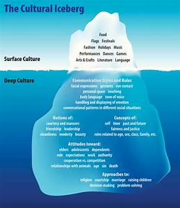 creative writing activities for seniors how can critical thinking help you in the future iceberg principle safety