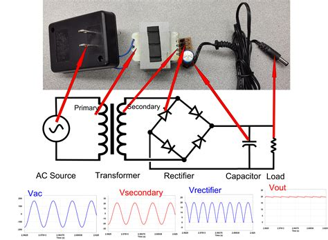 ac dc converters disassembling  linear power supply