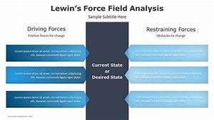 Lewin U2019s Force Field Analysis Powerpoint  U2013 Slide Ocean
