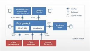 Diagrams Application Architecture Diagram Image