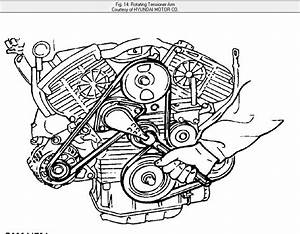 How To Replace The Serpentine Belt On A 2006 Santa Fe