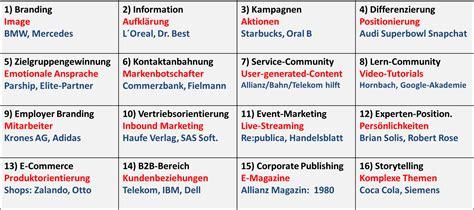 content marketing strategie ausrichtungen digital