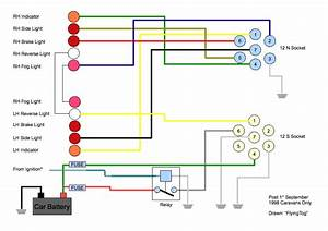 Trailer Wiring Diagram 12s