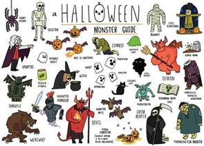Classic Halloween Monster List matty long illustration
