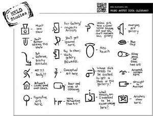 Hobo Signs and Symbols Codes