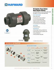 True Union Ball Check Valves By Westlund Pvf