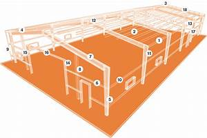 Steel Building Diagram