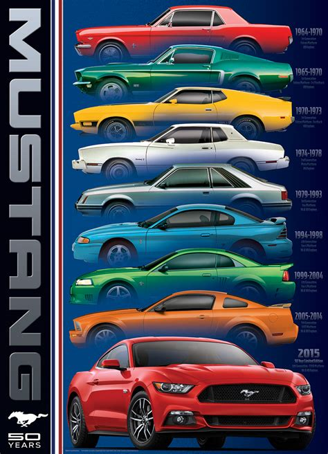 ford mustang  model puzzlewarehousecom