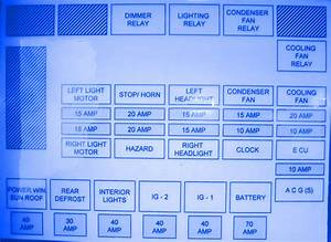 Honda Prelude Automatic 1991 Fuse Box  Block Circuit Breaker Diagram
