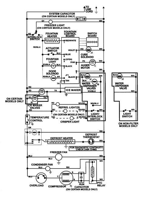 sears kenmore refrigerator wiring diagram sears get free