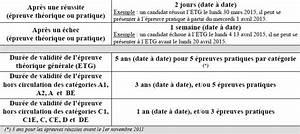 Convocation Permis De Conduire : guide des modalit s de passage des preuves du permis de conduire page 2 ~ Medecine-chirurgie-esthetiques.com Avis de Voitures