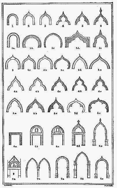 Renaissance to Ruskin The Orders of Venetian Arches, in