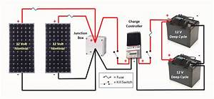 Rv Solar Wiring Diagram 12