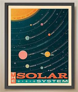 Vintage-style Solar System poster by Harper and Charlie ...