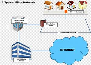 Wiring Diagram Home Network Computer Network Diagram Fiber