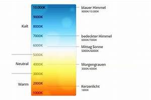 Kelvin Licht Tabelle : welche farbe licht brauche ich ~ Orissabook.com Haus und Dekorationen