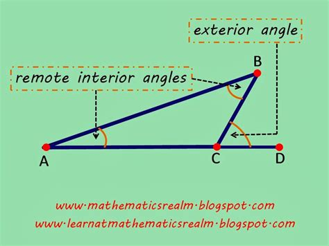 exterior angle theorem part  exploration