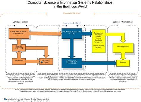 Data Analysis Simplyeducate