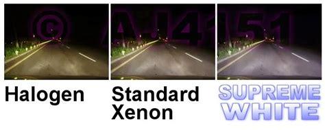 Lade Xenon H7 by Xenon Frontscheinwerfer Birnen Fernlicht Abblendlicht H1