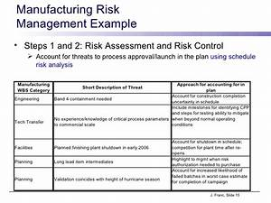 Manufacturing Process Risk sment Template  Templates  Resume Examples #rVArZrBAwx