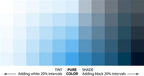 color values color gamut my world of colour