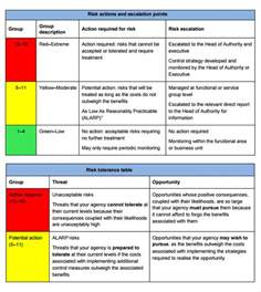 Risk Management Templates In Excel Risk Assessment 9 Free For Pdf Word Excel Sle Templates