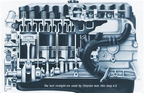 Jeep Yj 6 Cyl Engine Diagram by News Return Of The Six