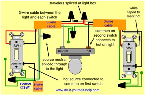 3 Way Switch Wiring Diagrams   Do it yourself help.com
